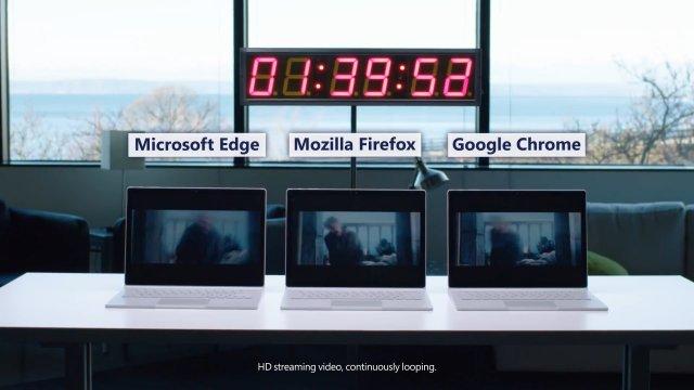 Microsoft снова хвастается своим браузером Edge