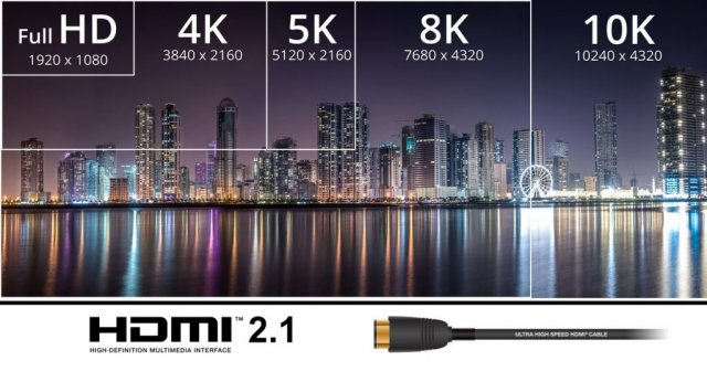 FreeSync по умолчанию идет со стандартом HDMI 2.1