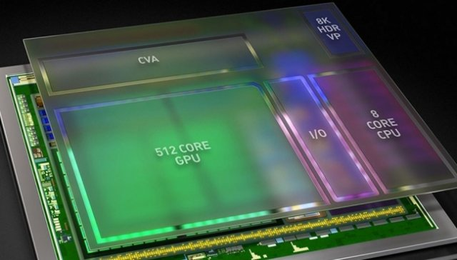NVIDIA GeForce Game Ready Driver 397.64 WHQL – поддержка Windows 10 April 2018 Update