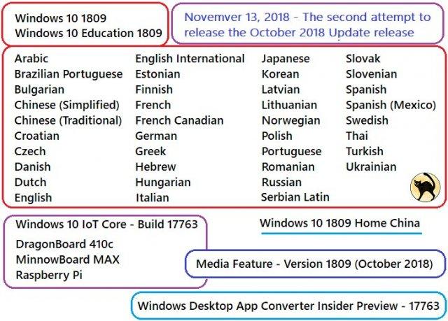 WZor: Готовится второй запуск Windows 10 October 2018 Update