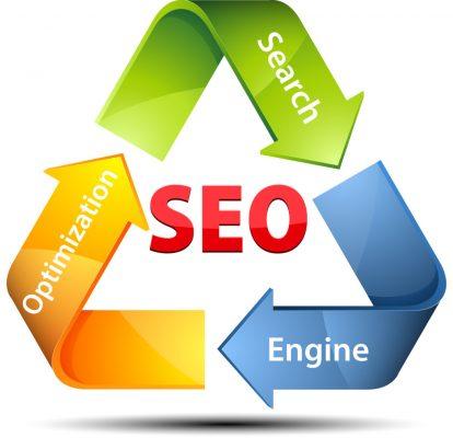 Услуги продвижения сайта от Seo Solution