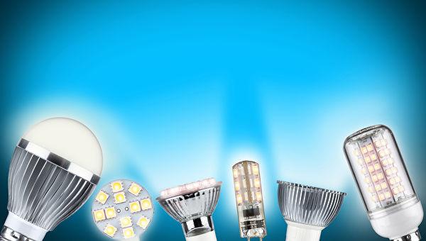 Рефлекторные Led лампы для концентрирования яркого света