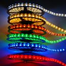 Как и для чего используются светодиодные ленты